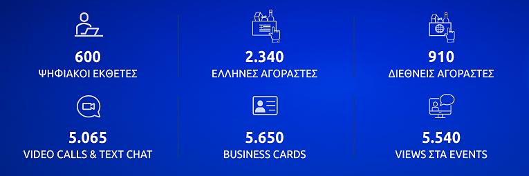 FOOD EXPO Digital Key Figures